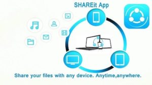How to Use Shareit App on Windows PC